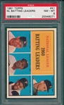 1961 Topps #41 NL Batting Leaders W/ Clemente & Mays PSA 8
