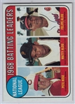 1969 Topps #2 NL Batting Leaders W/ Rose